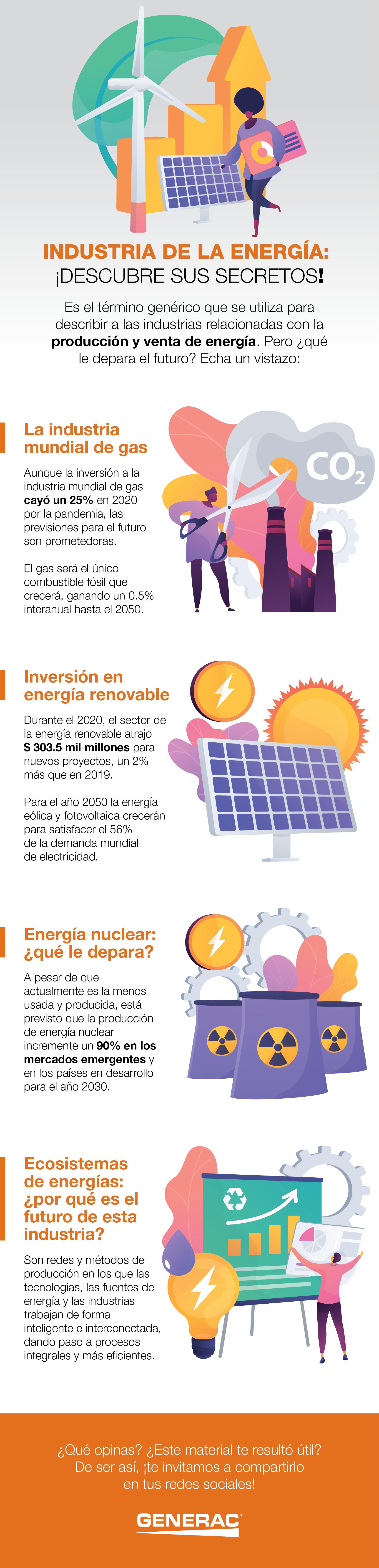 Industria de la energía-01