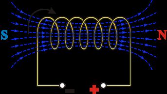 electroimán